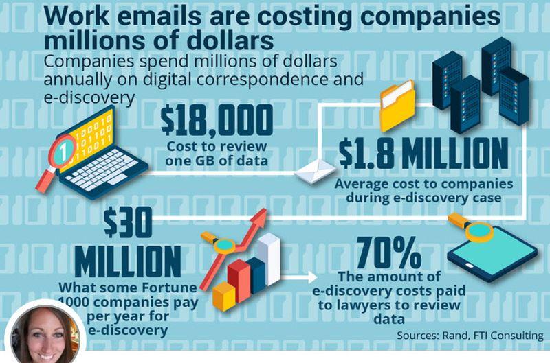 MarketWatch E-mail Graphic